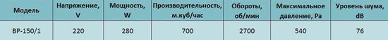 harakteristiki alaska bp-150/1