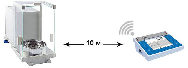 Дисплей может находится на расстоянии до 10 метров