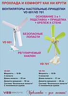 VES - новые вентиляторы