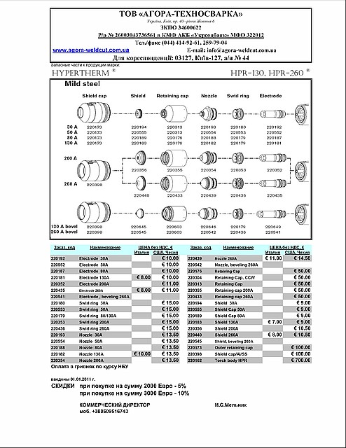 13528684_w640_h640_hpr_130_260 hypertherm powermax 85 wiring diagram akva rio ru hypertherm powermax 85 wiring diagram at gsmportal.co