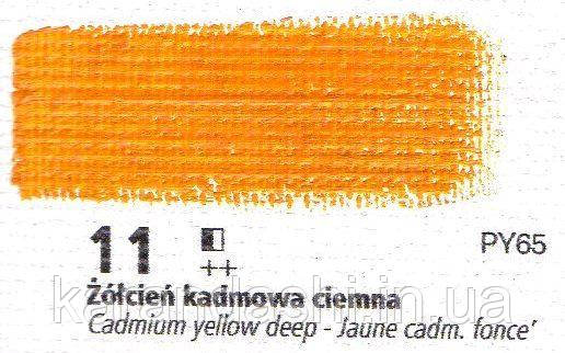 Масло RENESANS OILS FOR ART 11 кадмий желтый темный 20мл