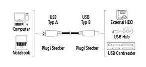 Кабель Hama 00125232 USB A - microUSB B 3.0 180см Чорний, фото 3