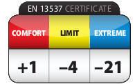 Європейська сертифікація спальників ENEN13537
