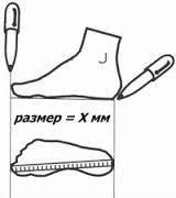 Как определить размер обуви