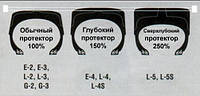 Глубина протектора и перегрев шин OTR