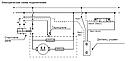 Міні-гідростанція перекидача кабіни MPP-206 GPA, фото 2