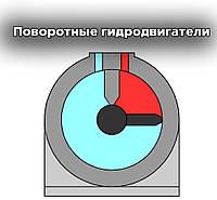 Поворотные гидродвигатели принцип работы, формулы расчета усилий.