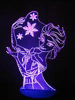 """Почему Эльза? Любимая """"холодная"""" принцесса Диснея"""