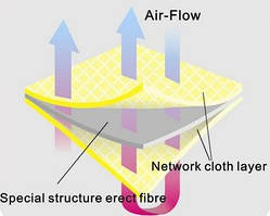 Air Flow Fabric