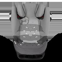 Детское автокресло CYBEX PALLAS M-FIX хаки оливковый, фото 2