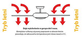 Потолочный вентилятор ZETA черный матовый, фото 2