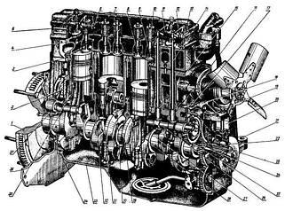 Механизм дизеля