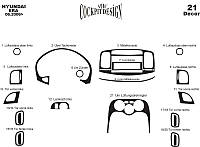 Накладки на панель Hyundai Accent (06-11)