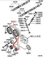 Ремені ГРМ, ролики, натягувачі, приводні ремені, свічки Mitsubishi (міцубісі).