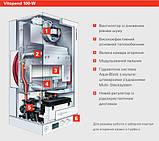 Настінний газовий котел Viessmann Vitopend 100-W WH1D 23 кВт turbo Артикул 7428244, фото 3