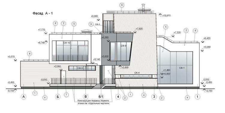 Архитектурные решения. АР