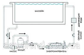 Електронагрівач Elecro FLOW Line 6кВт c титановими тенами і корпусом з нержавіючої сталі 220V, фото 2