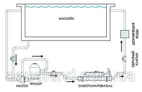 Електронагрівач Elecro FLOW Line 18кВт c титановими тенами і корпусом з нержавіючої сталі 400V, фото 2
