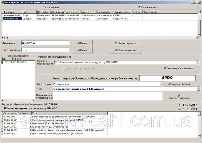 Автоматизированная система психологического исследования личности (СПДО)