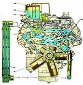 Система охолодження КамАЗ