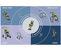Спеціальний візок (крісло-коляска інвалідна)  URSUS