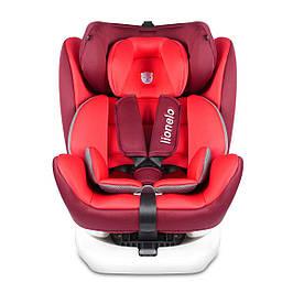 Автокресло Lionelo Bastiaan Isofix 0-36 кг красный