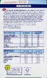 Mivolis DAS gesunde PLUS Vitamin B Komplex Depot-Kapseln, 60 St, фото 4