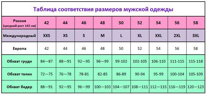 tablitsa_na_muzhsk.svitera.jpg