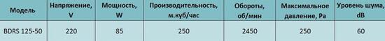 harakteristiki bahcivan bdrs 125-50