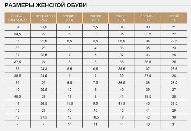0b7c2ea746e5 Чтобы правильно выбрать Ваш размер обуви сверяйте замеры с Таблицей  соответствия размеров.