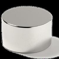 Неодимовий магніт – незамінний помічник сучасних шукачів скарбів