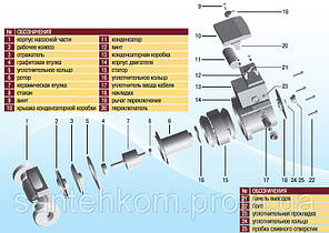 Насос циркуляционный Optima OP25 60 130мм (Польша), фото 2