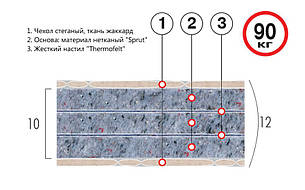 Ортопедический матрас ВЕЛАМ Стандарт, фото 2