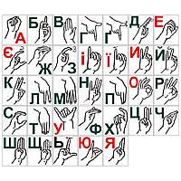 Украинская дактильная азбука глухих