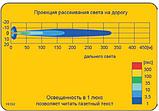 Фара дальнього світла Ø 183 мм Wesem HOS2.38810 з габаритом LED RING блакитна, фото 6