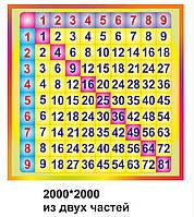 """Наліпка - """"Таблиця множення - квадрат"""""""