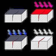 Капілярний контроль та течепошук