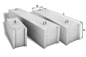 Железобетонные фундаментные блоки ФБС