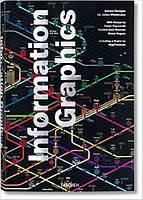 Книги по графическому и web-дизайну