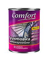 Грунтовка Comfort ГФ-021 50 кг серая