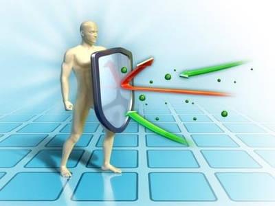 Укрепление иммунитета система