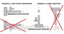 Электронагреватель EOVp 12Вт Vagner c датчиком потока в корпусе из ПВХ 220/380В, фото 2