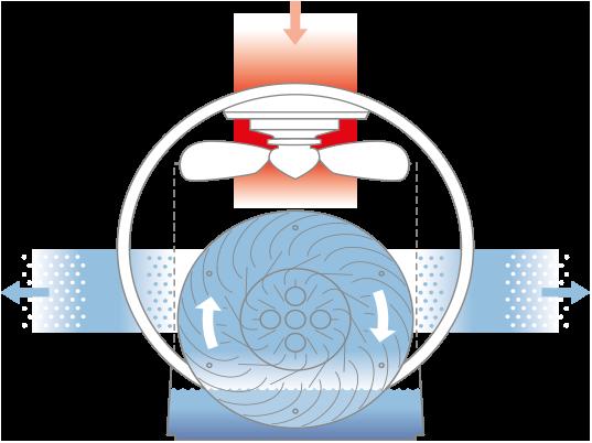 Увлажнитель, очиститель  воздуха BONECO 1355А
