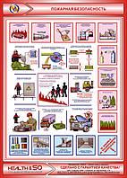 Стенды по пожарной безопасности, фото 1
