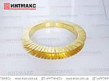 Металлические кольцевые нагреватели с охлаждением, фото 6