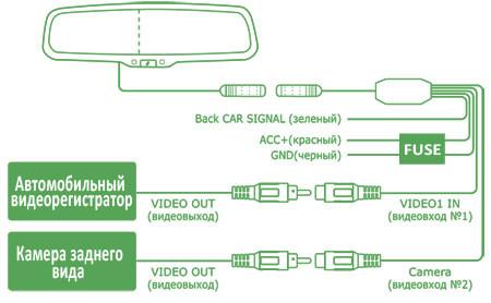 Gazer MM506 схема подключения