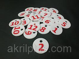 Номерок для ключів коло