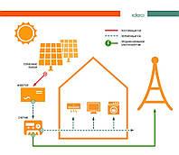 Автономно-резервная солнечная электростанция 1кВт