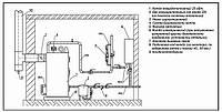 Схема установки котла Идмар 25 Квт.