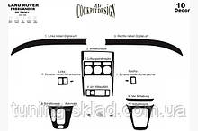Накладки на торпеду Land Rover Freelander I (декор панели Лэнд Ровер)